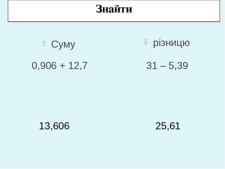 Знайти Суму різницю 0,906 + 12,7 31 – 5,39 13,606 25,61