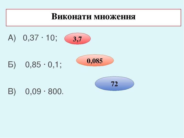 Виконати множення А) 0,37 ∙ 10; Б) 0,85 ∙ 0,1; В) 0,09 ∙ 800. 3,7 0,085 72