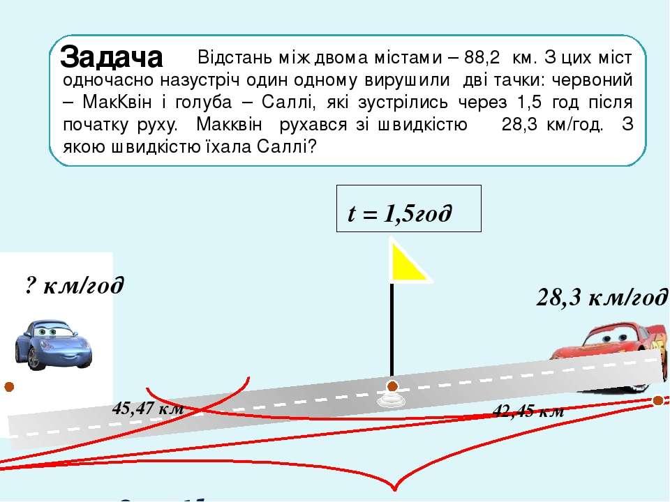 Відстань між двома містами – 88,2 км. З цих міст одночасно назустріч один одн...