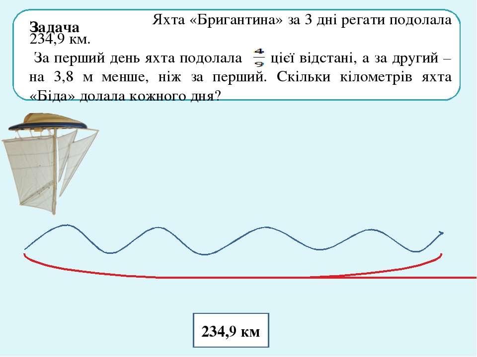 Задача Яхта «Бригантина» за 3 дні регати подолала 234,9 км. За перший день ях...