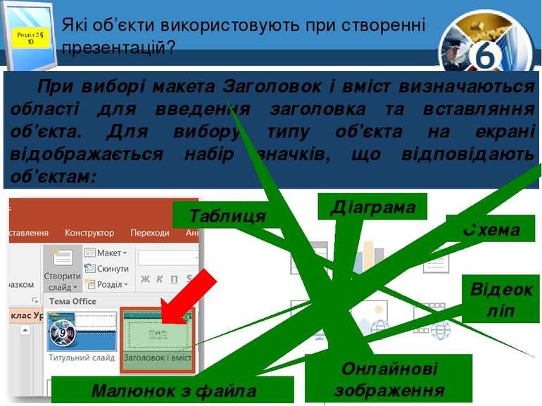 Які об'єкти використовують при створенні презентацій? Розділ 2 § 10 При вибор...