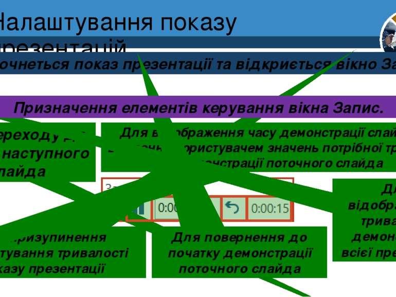 Налаштування показу презентацій Розділ 2 § 12 Розпочнеться показ презентації ...