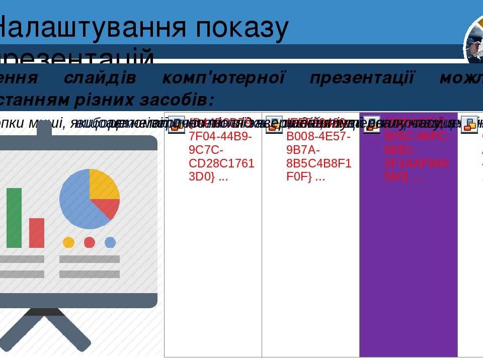 Налаштування показу презентацій Розділ 2 § 12 Змінення слайдів комп'ютерної п...