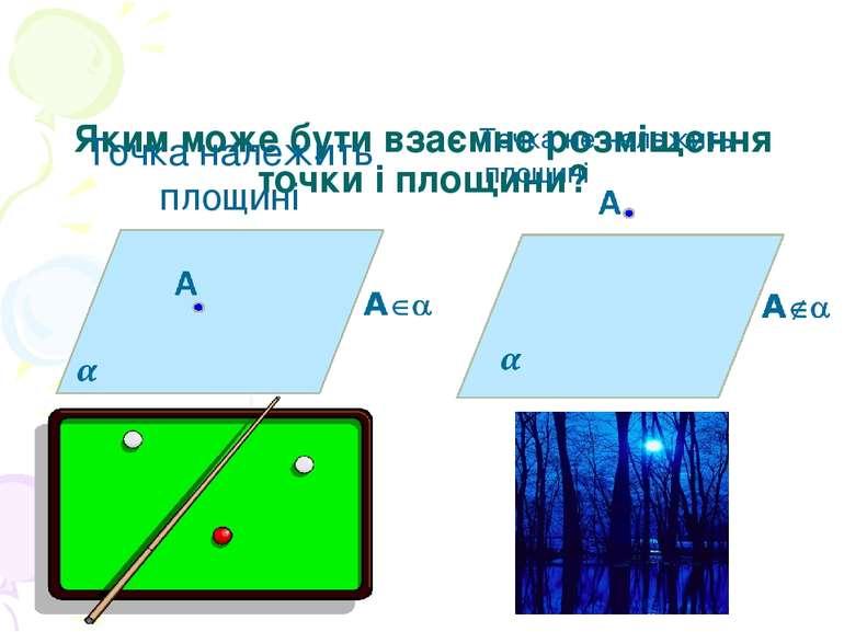 Яким може бути взаємне розміщення точки і площини? Точка належить площині Точ...