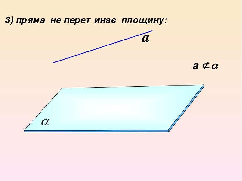 a 3) пряма не перетинає площину: а