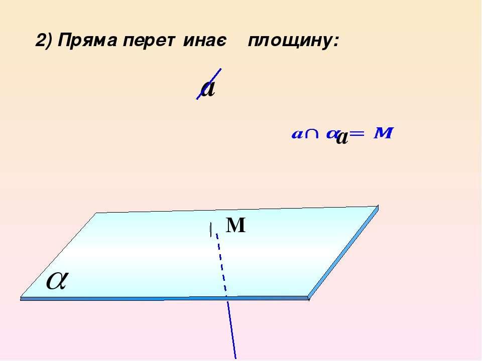 М a 2) Пряма перетинає площину: