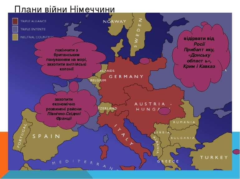 Плани війни Англії, Франції, Росії та Австро-Угорщини зберегти свої колонії і...