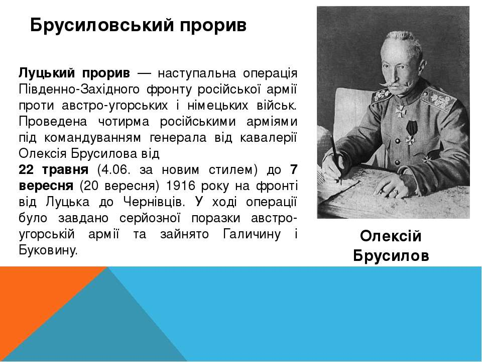 Східний фронт у травні 1916 року