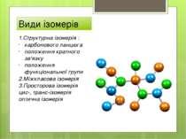 Види ізомерів 1.Структурна ізомерія : карбонового ланцюга положення кратного ...