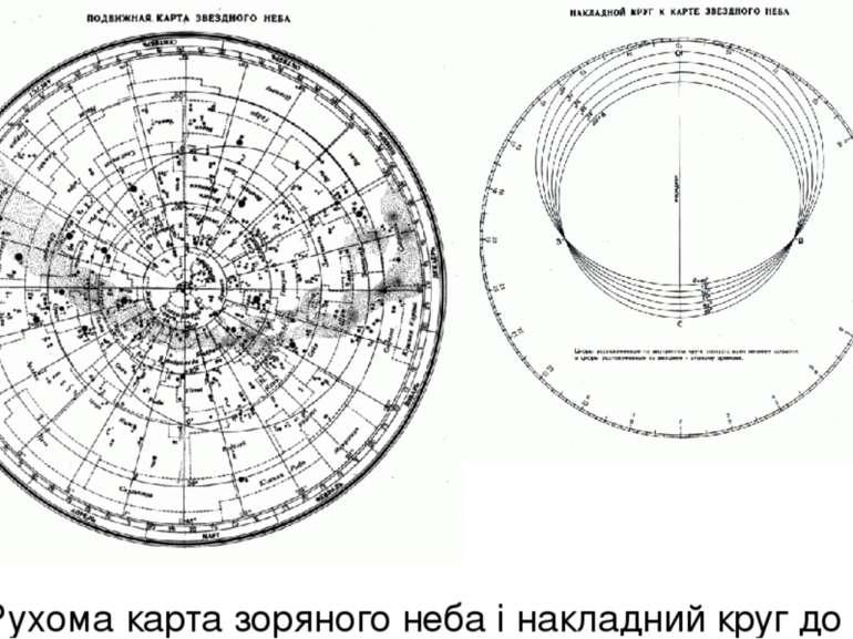 Рухома карта зоряного неба і накладний круг до неї
