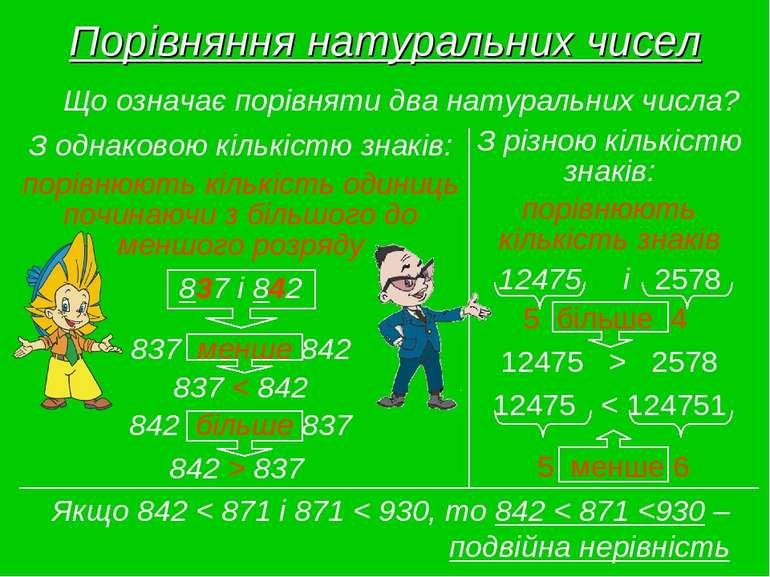 Порівняння натуральних чисел З однаковою кількістю знаків: порівнюють кількіс...