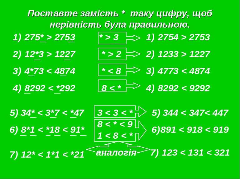 Поставте замість * таку цифру, щоб нерівність була правильною. 275* > 2753 12...