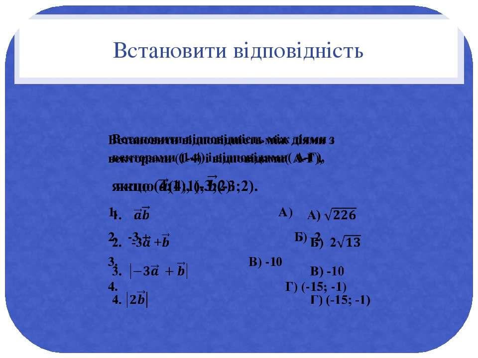 Встановити відповідність Встановити відповідність між діями з векторами (1-4)...