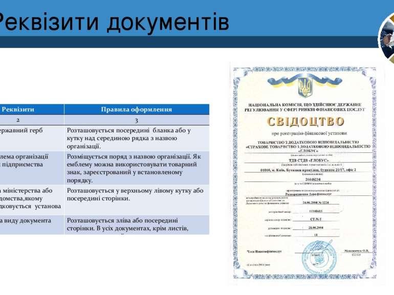 Реквізити документів 10