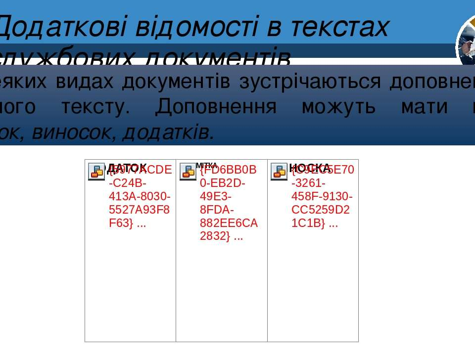 Додаткові відомості в текстах службових документів у деяких видах документів ...