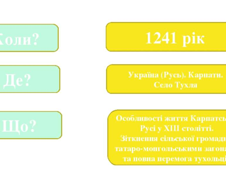 """Іван Франко. Повість """"Захар Беркут"""" 1241 рік Коли? Де? Україна (Русь). Карпат..."""