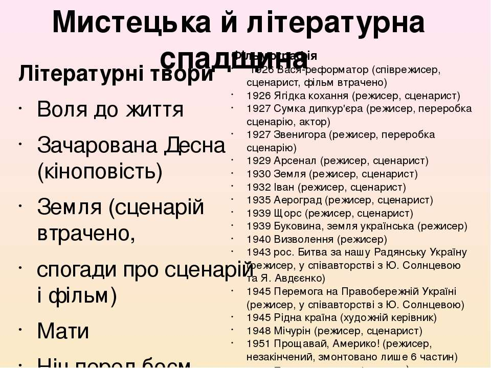 Мистецька й літературна спадщина Літературні твори Воля до життя Зачарована Д...