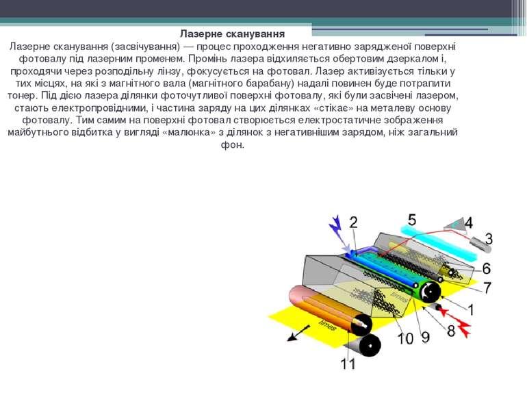 Лазерне сканування Лазерне сканування (засвічування)— процес проходження нег...
