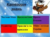 Категорія знань Частини Мови Фразеологізми Просте Речення Редактор Прислів'я ...