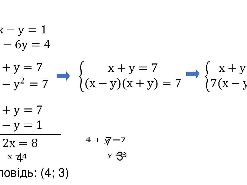 + Відповідь: (4; 3)