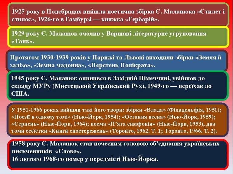 1958 року Є. Маланюк став почесним головою об'єднання українських письменникі...