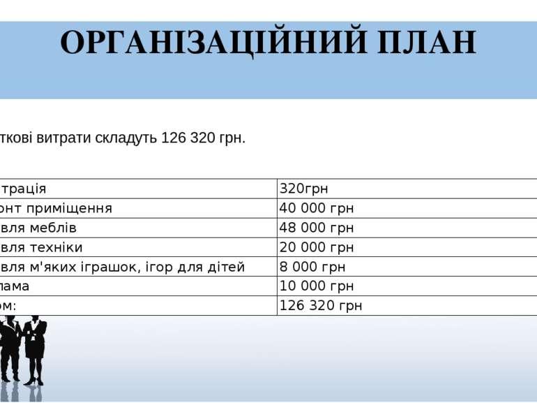 ОРГАНІЗАЦІЙНИЙ ПЛАН Початкові витрати складуть 126 320 грн. Реєстрація 320грн...