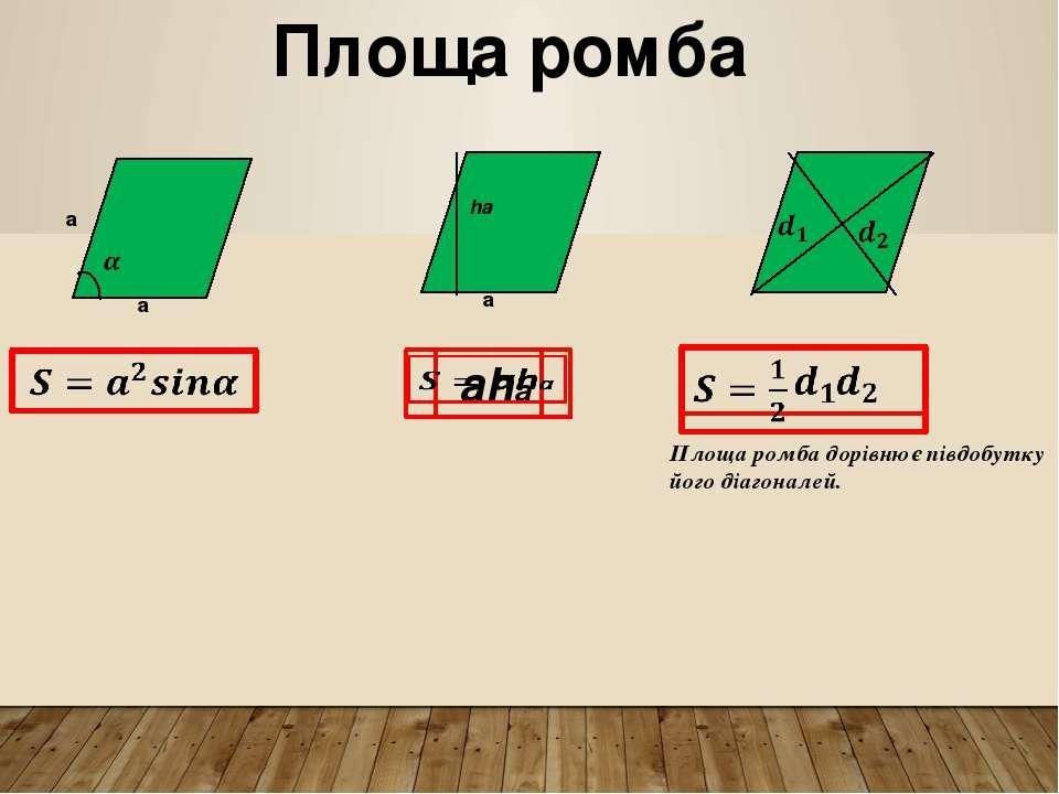 Площа ромба a a a ha Площа ромба дорівнює півдобутку його діагоналей.