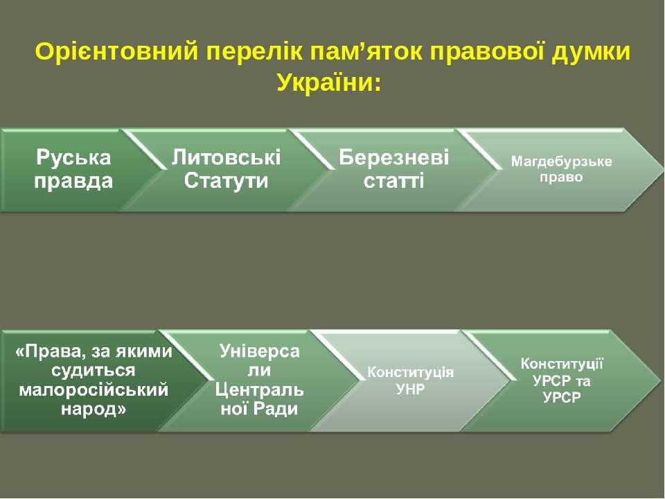 Орієнтовний перелік пам'яток правової думки України:
