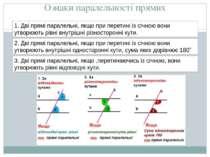 Ознаки паралельності прямих 1. Дві прямі паралельні, якщо при перетині із січ...