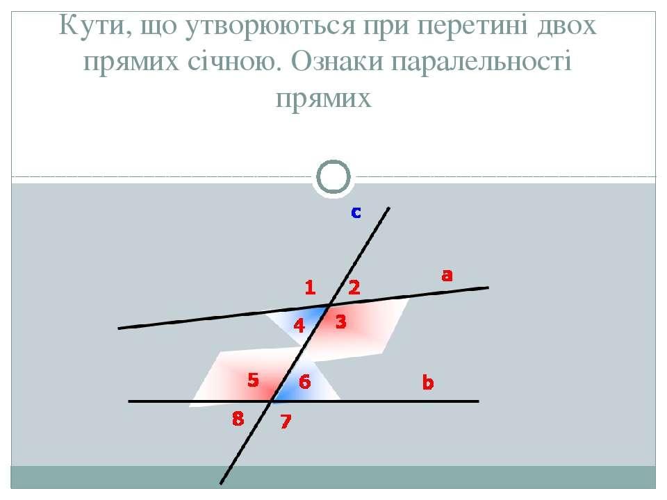 Кути, що утворюються при перетині двох прямих січною. Ознаки паралельності пр...