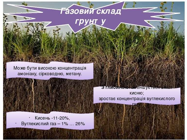 Газовий склад грунту Кисень -11-20%, Вуглекислий газ – 1% … 26% З глибиною: з...