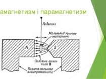 Діамагнетизм і парамагнетизм