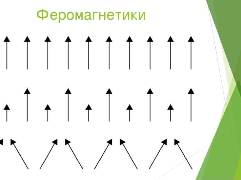 Феромагнетики