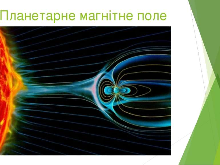 Планетарне магнітне поле