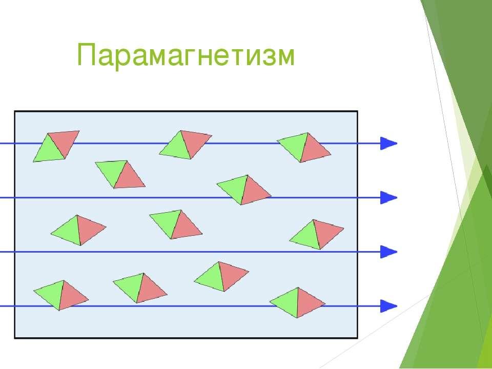 Парамагнетизм
