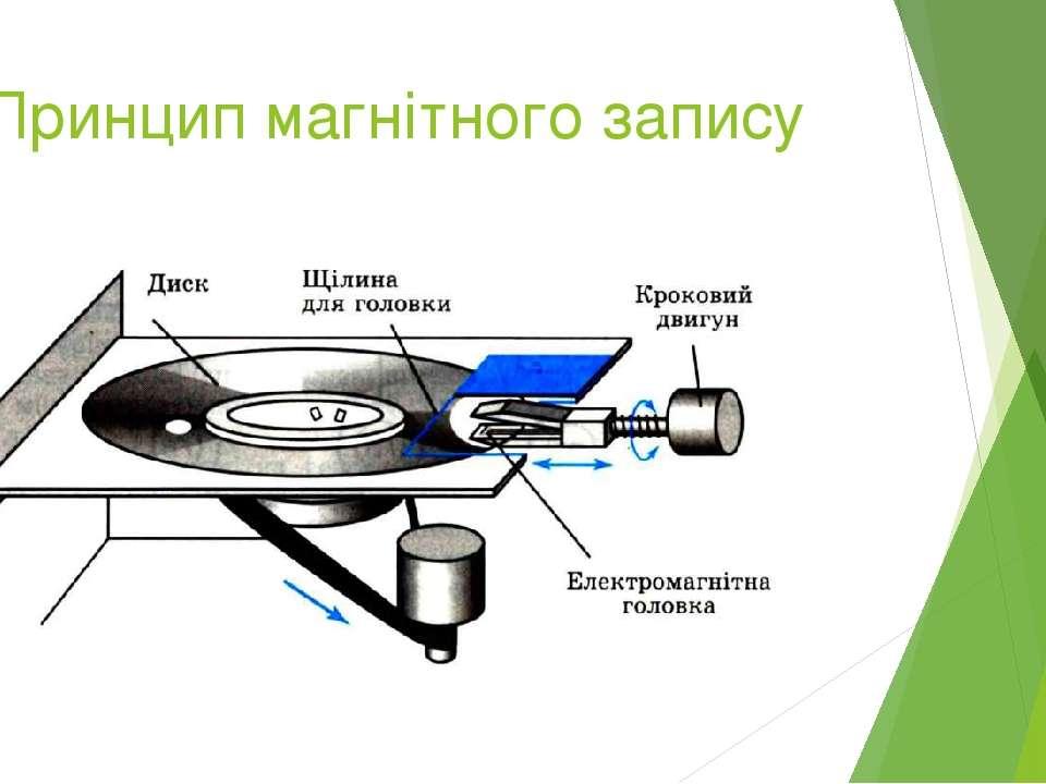 Принцип магнітного запису