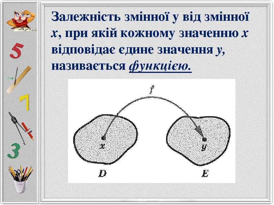Залежність змінної у від змінної х, при якій кожному значенню х відповідає єд...