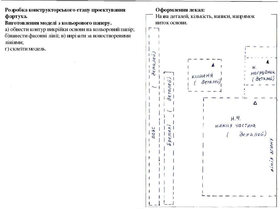 Розробка конструкторського етапу проектування фартуха. Виготовлення моделі з ...