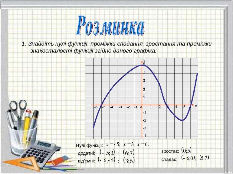 1. Знайдіть нулі функції, проміжки спадання, зростання та проміжки знакостало...