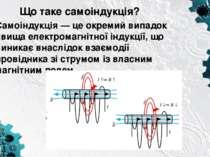 Що таке самоіндукція? Самоіндукція — це окремий випадок явища електромагнітно...