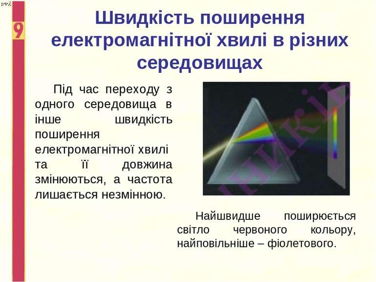 Швидкість поширення електромагнітної хвилі в різних середовищах Під час перех...
