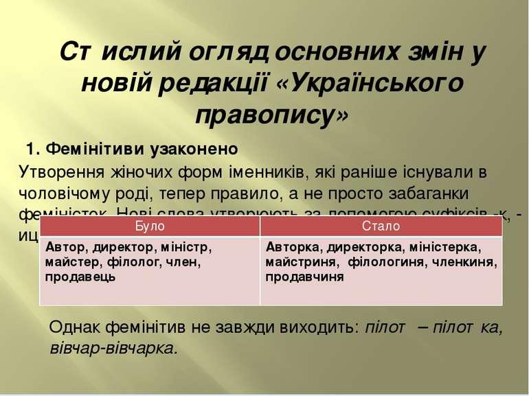 Стислий огляд основних змін у новій редакції «Українського правопису» 1.Фемі...