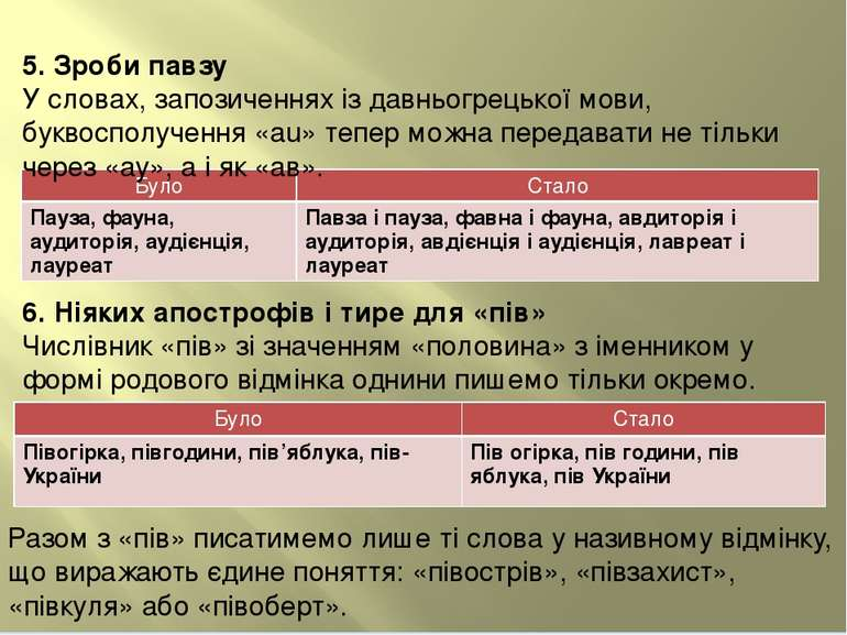 5.Зроби павзу У словах, запозиченнях із давньогрецької мови, буквосполучення...