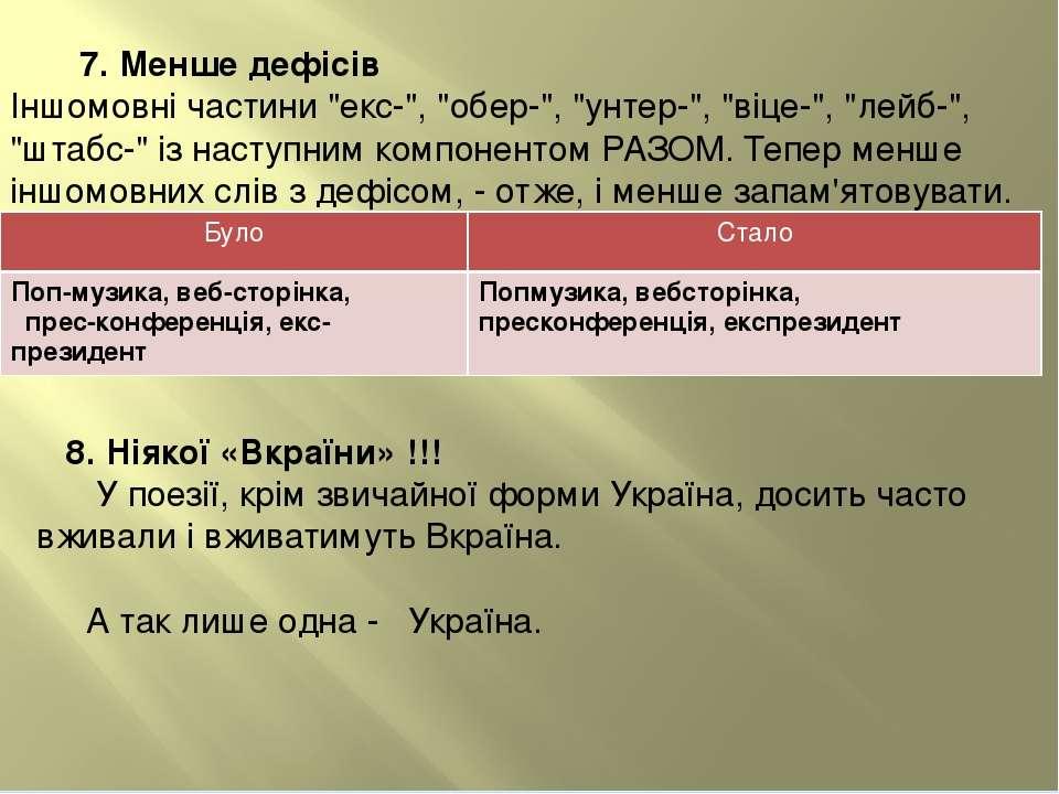"""7.Менше дефісів Іншомовні частини """"екс-"""", """"обер-"""", """"унтер-"""", """"віце-"""", """"лейб-..."""