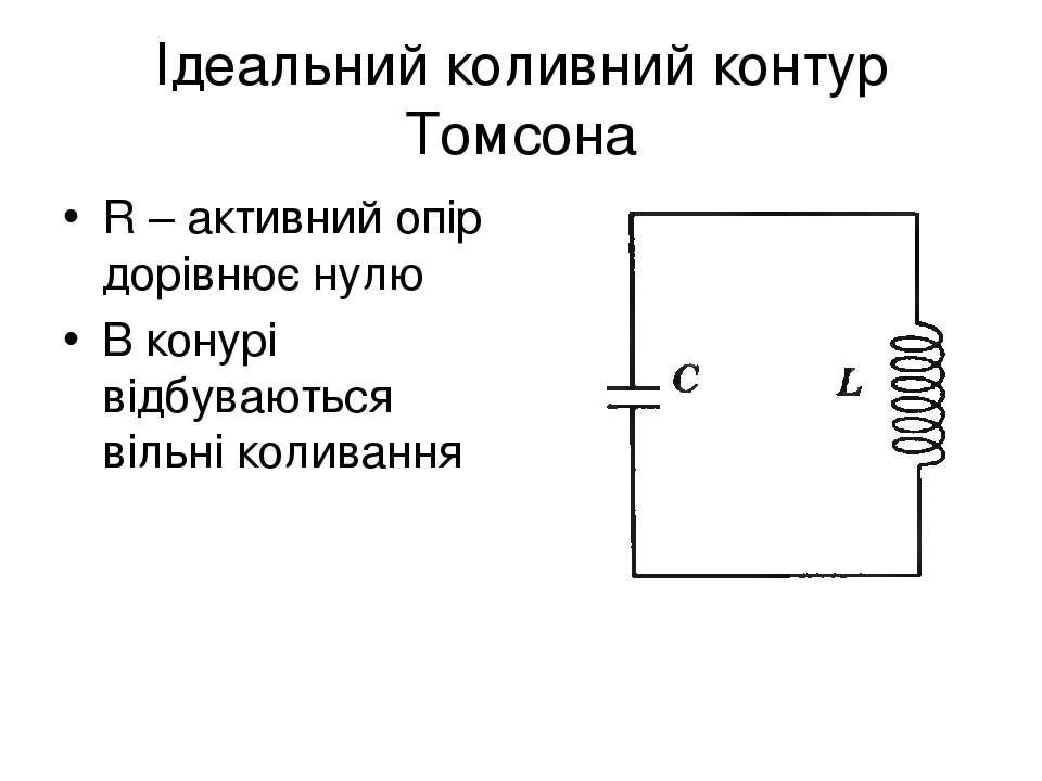 Ідеальний коливний контур Томсона R – активний опір дорівнює нулю В конурі ві...