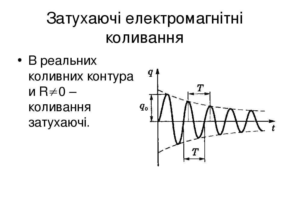 Затухаючі електромагнітні коливання В реальних коливних контурах и R 0 – коли...