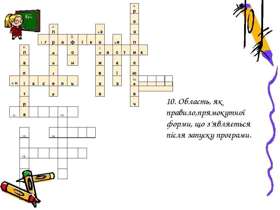 10. Область, як правило,прямокутної форми, що з'являється після запуску прогр...