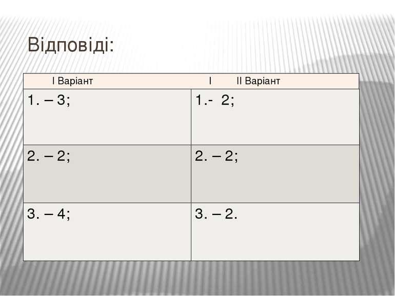 Відповіді: 1. – 3; 1.- 2; 2. – 2; 2. – 2; 3. – 4; 3. – 2. ІВаріант І ІІ Варіант