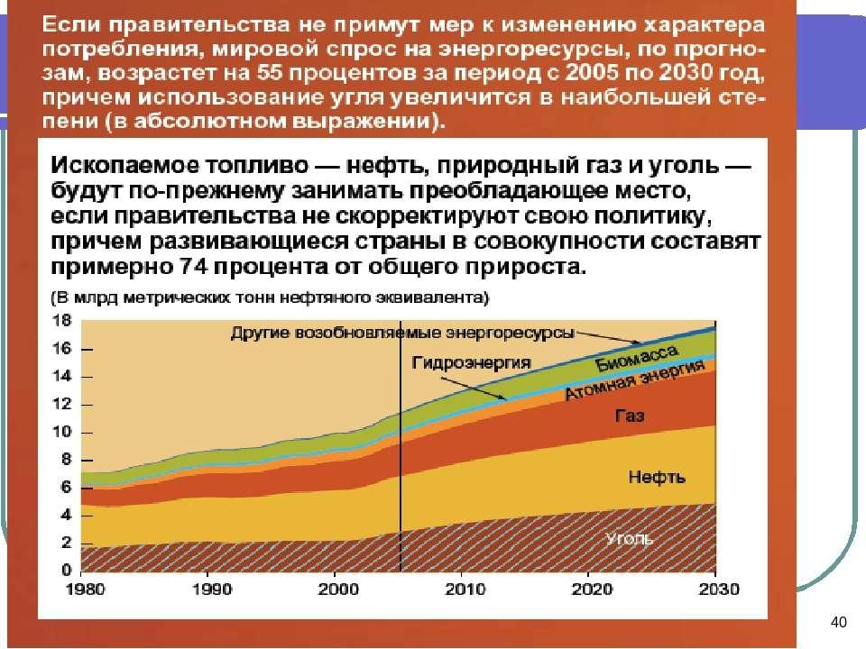 Тема 13. Глобалізація економічного розвитку * Тема 13. Глобалізація економічн...