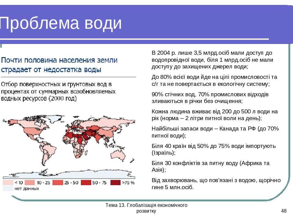 Тема 13. Глобалізація економічного розвитку * Проблема води В 2004 р. лише 3,...
